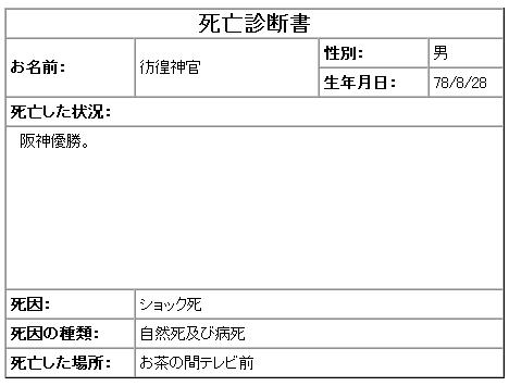 彷徨神官 78/08/28 死亡状況: 阪神優勝