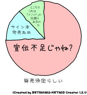「ココロミくん2」発売決定らしい